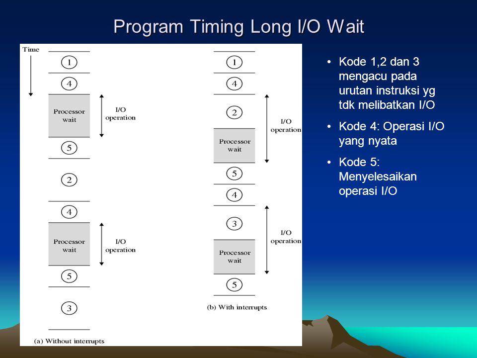Program Timing Long I/O Wait Kode 1,2 dan 3 mengacu pada urutan instruksi yg tdk melibatkan I/O Kode 4: Operasi I/O yang nyata Kode 5: Menyelesaikan o