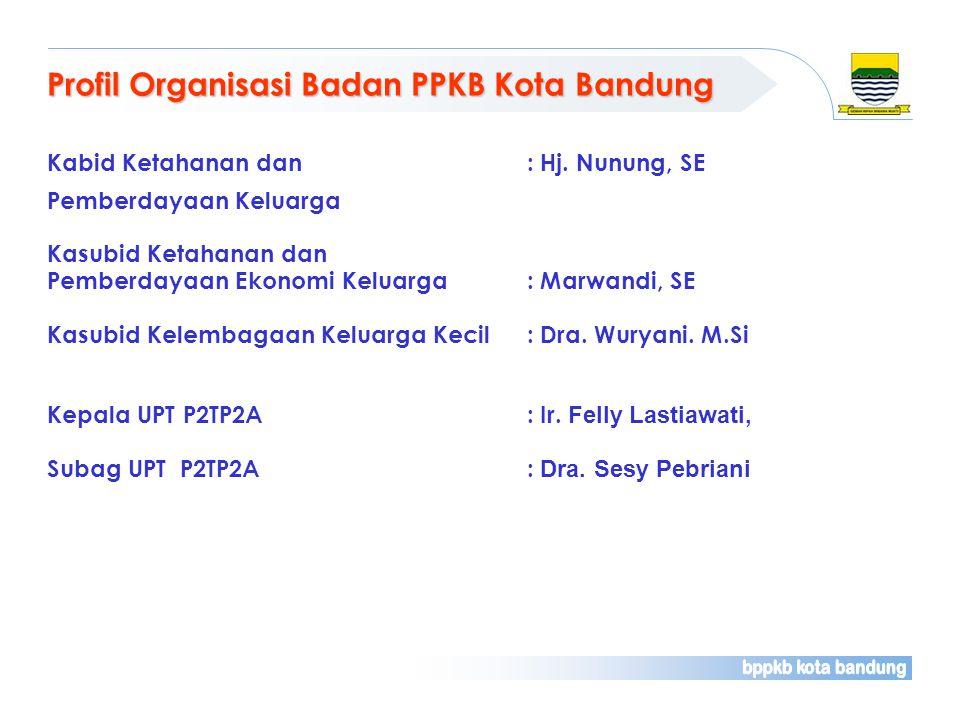 Profil Unsur Pimpinan Badan PPKB Kota Bandung Kepala Badan: Dra. Hj. Popong W Nuraeni M.MPd Sekretaris Badan: Dra. Hj. Sri Mayaningsih M.Si Kasubag Um