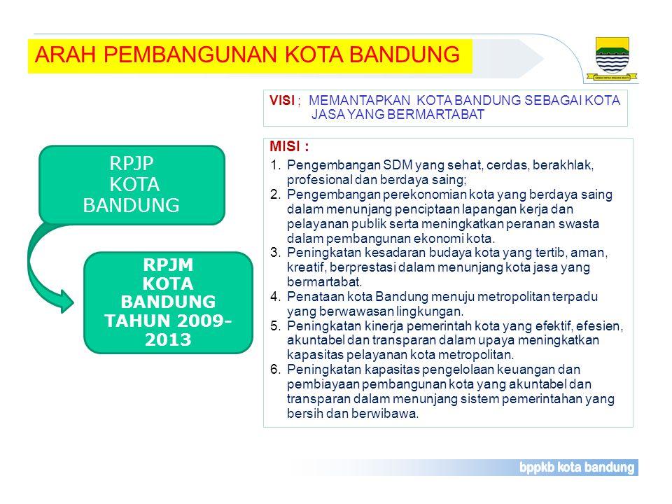 Profil Organisasi Badan PPKB Kota Bandung Kabid Ketahanan dan : Hj. Nunung, SE Pemberdayaan Keluarga Kasubid Ketahanan dan Pemberdayaan Ekonomi Keluar