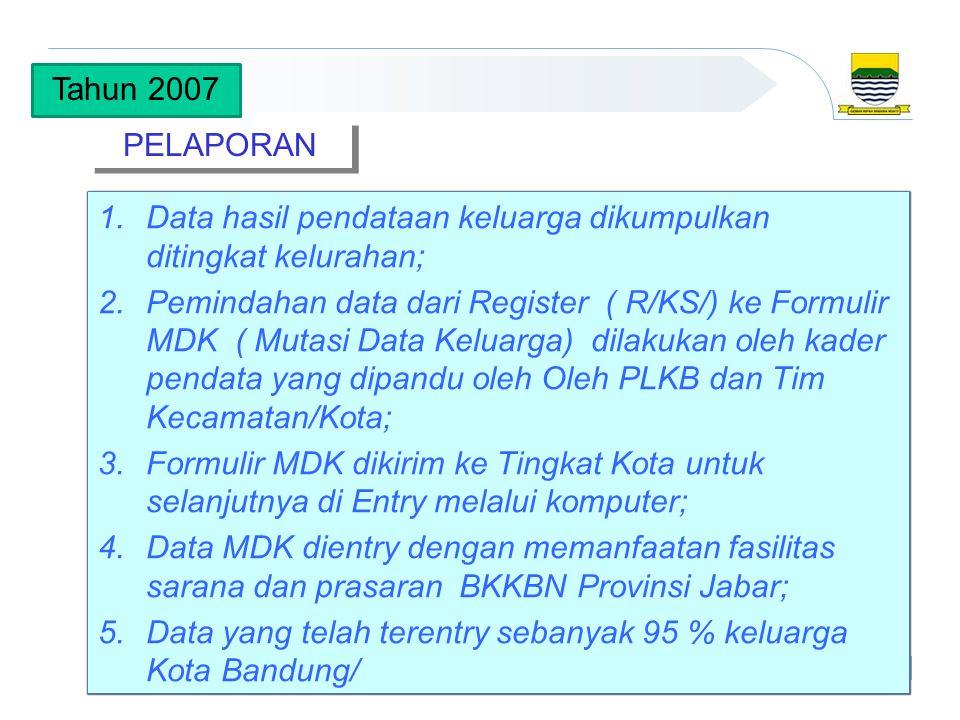 1.Data yang dikumpulkan adalah data primer, yang meliputi Data Demografi, KB, Indikator Keluarga, dan Data Individu Keluarga; 2.Pengumpulan data dilak