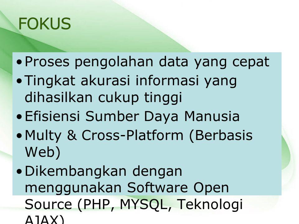 Aplikasi SITIKENCANA merupakan suatu Sistem yang bekerja pada suatu Closed Network (jaringan eksklusif tertutup). Dengan menggunakan mekanisme ini, ti