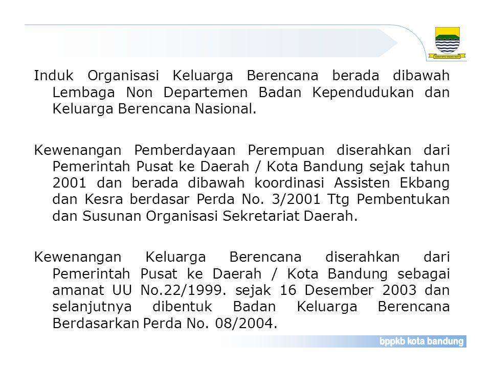 Pemberdayaan Perempuan dan Keluarga Berencana adalah urusan wajib berdasarkan Peraturan Peremerintah Nomor 38 Tahun 2007, yang memiliki 108 Urusan, 15
