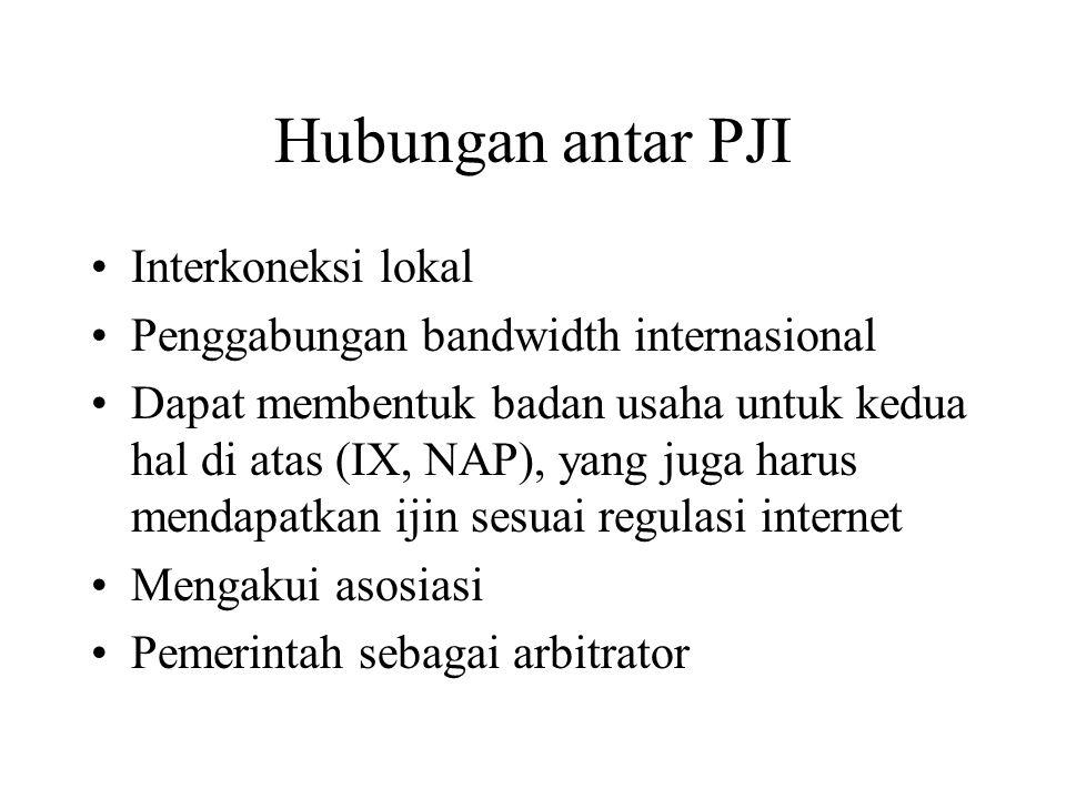Hubungan antar PJI Interkoneksi lokal Penggabungan bandwidth internasional Dapat membentuk badan usaha untuk kedua hal di atas (IX, NAP), yang juga ha