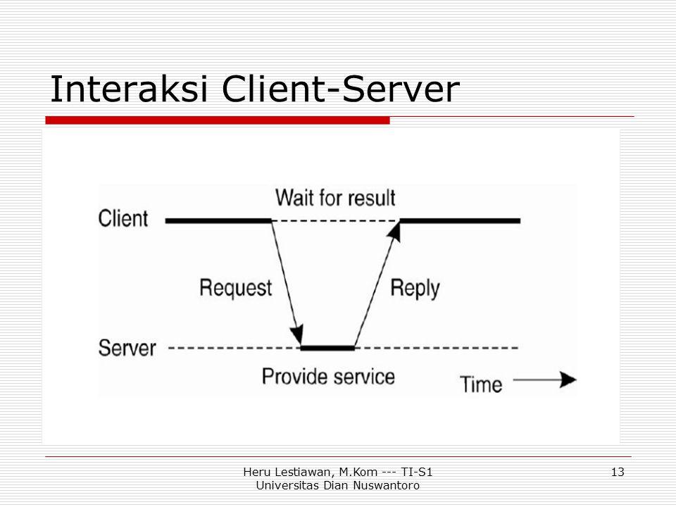 Interaksi Client-Server Heru Lestiawan, M.Kom --- TI-S1 Universitas Dian Nuswantoro 13