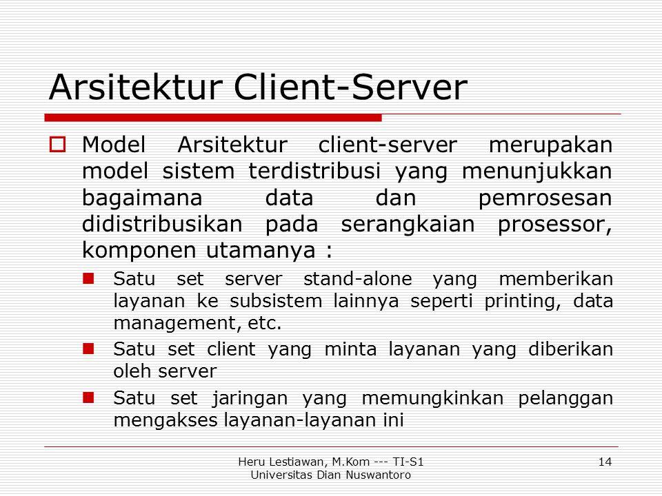 Arsitektur Client-Server  Model Arsitektur client-server merupakan model sistem terdistribusi yang menunjukkan bagaimana data dan pemrosesan didistri