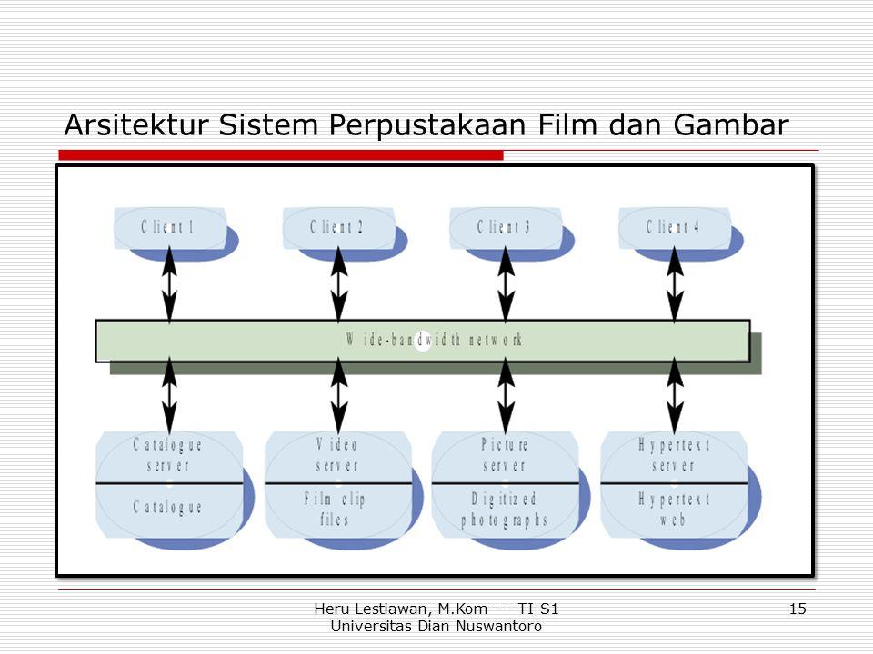 Arsitektur Sistem Perpustakaan Film dan Gambar Heru Lestiawan, M.Kom --- TI-S1 Universitas Dian Nuswantoro 15