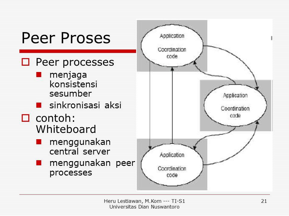 Heru Lestiawan, M.Kom --- TI-S1 Universitas Dian Nuswantoro 21 Peer Proses  Peer processes menjaga konsistensi sesumber sinkronisasi aksi  contoh: W