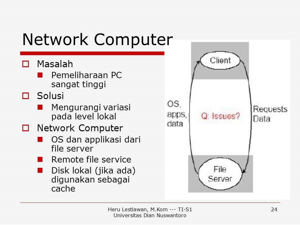 Heru Lestiawan, M.Kom --- TI-S1 Universitas Dian Nuswantoro 24 Network Computer  Masalah Pemeliharaan PC sangat tinggi  Solusi Mengurangi variasi pa