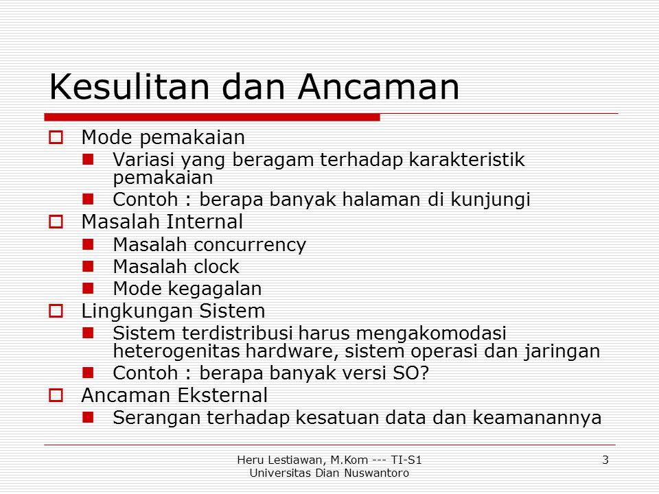 Heru Lestiawan, M.Kom --- TI-S1 Universitas Dian Nuswantoro 34 Browser