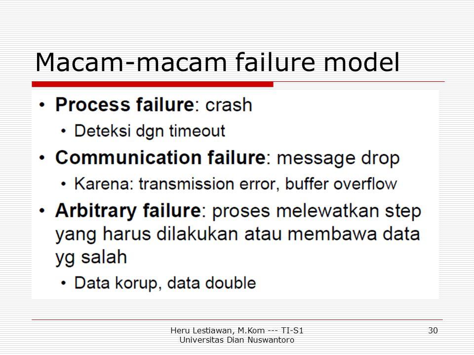 Macam-macam failure model Heru Lestiawan, M.Kom --- TI-S1 Universitas Dian Nuswantoro 30