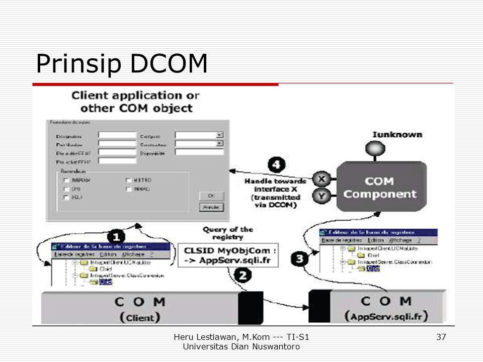 Heru Lestiawan, M.Kom --- TI-S1 Universitas Dian Nuswantoro 37 Prinsip DCOM