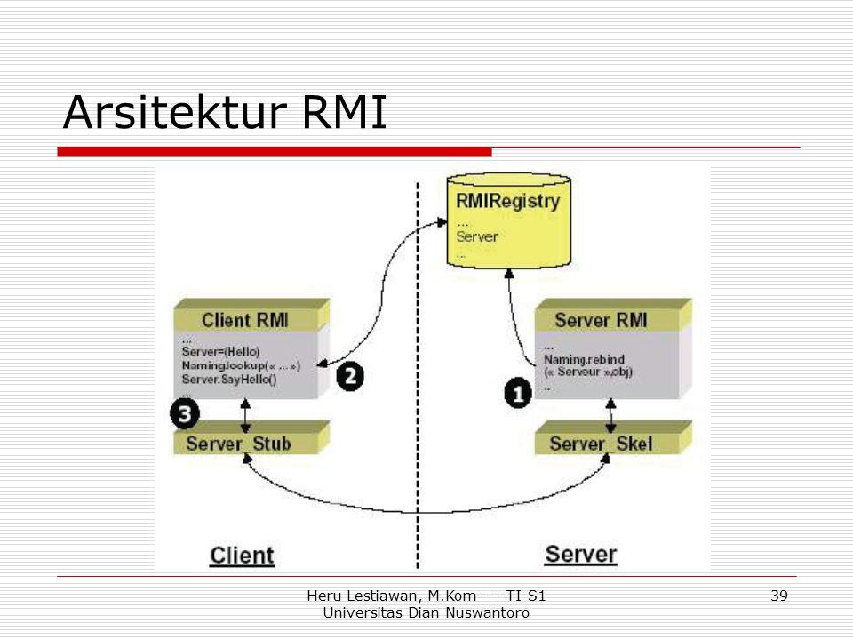 Heru Lestiawan, M.Kom --- TI-S1 Universitas Dian Nuswantoro 39 Arsitektur RMI