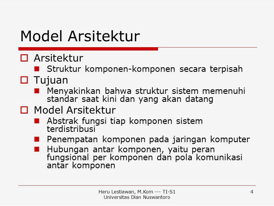 Heru Lestiawan, M.Kom --- TI-S1 Universitas Dian Nuswantoro 4 Model Arsitektur  Arsitektur Struktur komponen-komponen secara terpisah  Tujuan Menyak