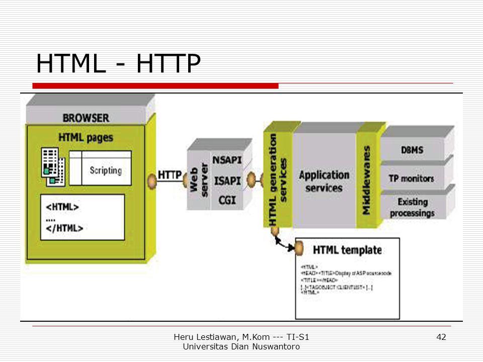 Heru Lestiawan, M.Kom --- TI-S1 Universitas Dian Nuswantoro 42 HTML - HTTP