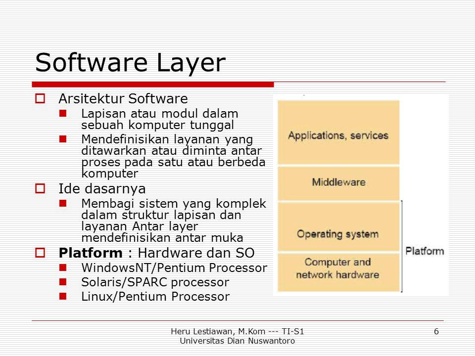 Heru Lestiawan, M.Kom --- TI-S1 Universitas Dian Nuswantoro 7 Middleware  Menyediakan transparensi terhadap keanekaragaman platform  Proses dan objek pada sekumpulan mesin yang menerapkan protokol untuk aplikasi terdistribusi  Contoh : CORBA (OMG) DCOM (Microsoft) ODP (ITU-T/ISO) Java Remote Method Invocation (Sun)