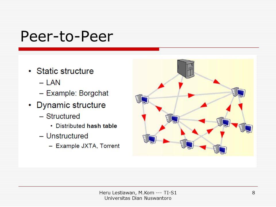 Peer-to-Peer Heru Lestiawan, M.Kom --- TI-S1 Universitas Dian Nuswantoro 8