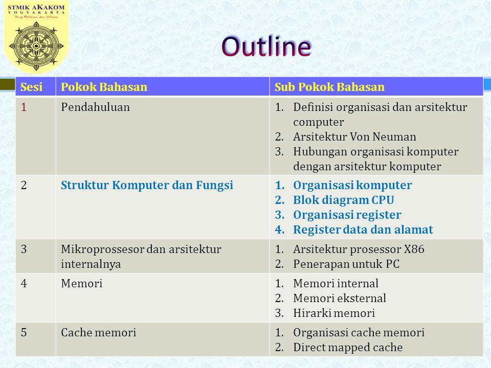 Control and status registers Register dasar untuk eksekusi instruksi:  Program counter (PC)  Instruction register (IR)  Memory address register (MAR)  Memory buffer register (MBR) Register untuk status: Program Status Word (PSW) atau Flag 23