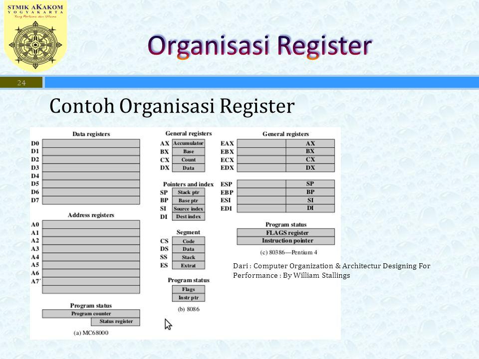Contoh Organisasi Register 24 Dari : Computer Organization & Architectur Designing For Performance : By William Stallings