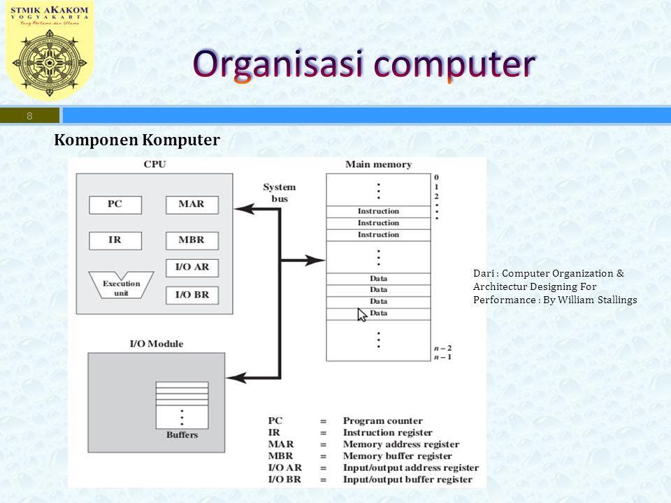 Fungsi Komputer Fungsi dasar komputer adalah mengeksekusi program, berupa sekumpulan instruksi (yang mengimplementasikan algoritma) yang berada di memori.
