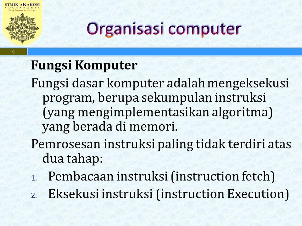 Organisasi CPU 20 Dari : Computer Organization & Architectur Designing For Performance : By William Stallings