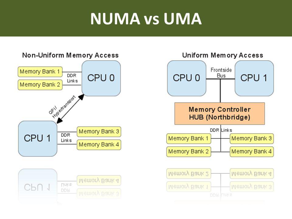 NUMA vs UMA