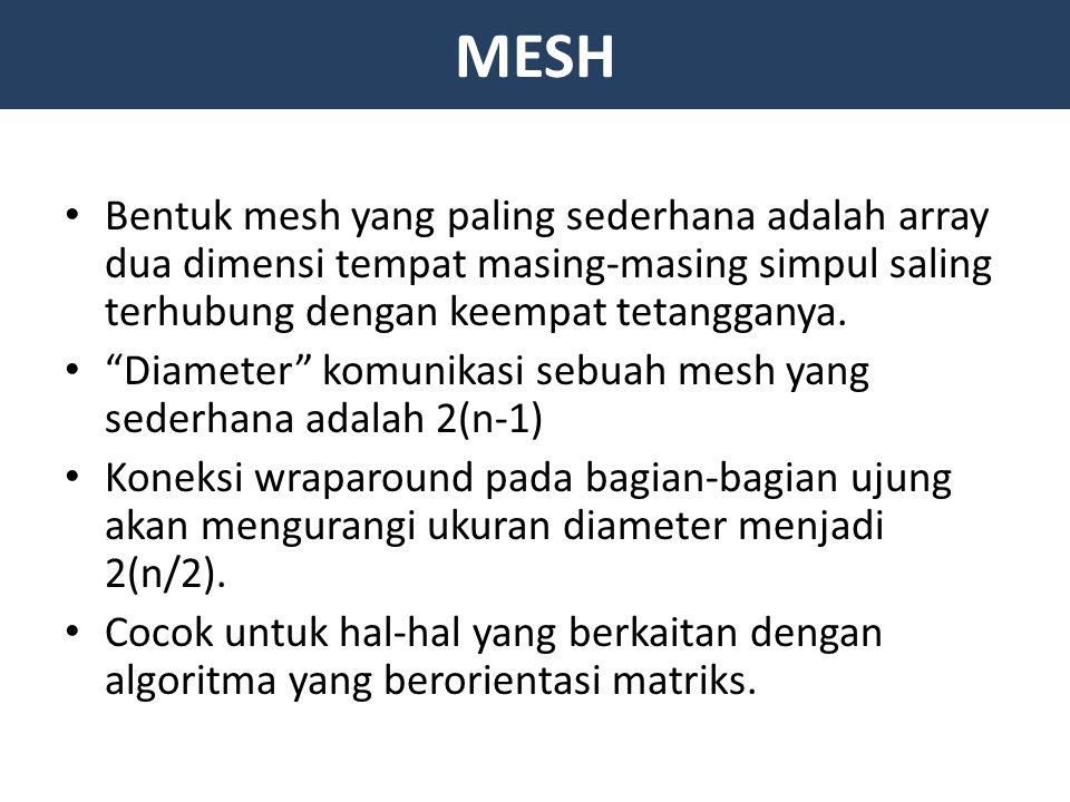 "MESH Bentuk mesh yang paling sederhana adalah array dua dimensi tempat masing-masing simpul saling terhubung dengan keempat tetangganya. ""Diameter"" ko"