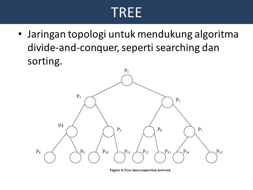 TREE Jaringan topologi untuk mendukung algoritma divide-and-conquer, seperti searching dan sorting.