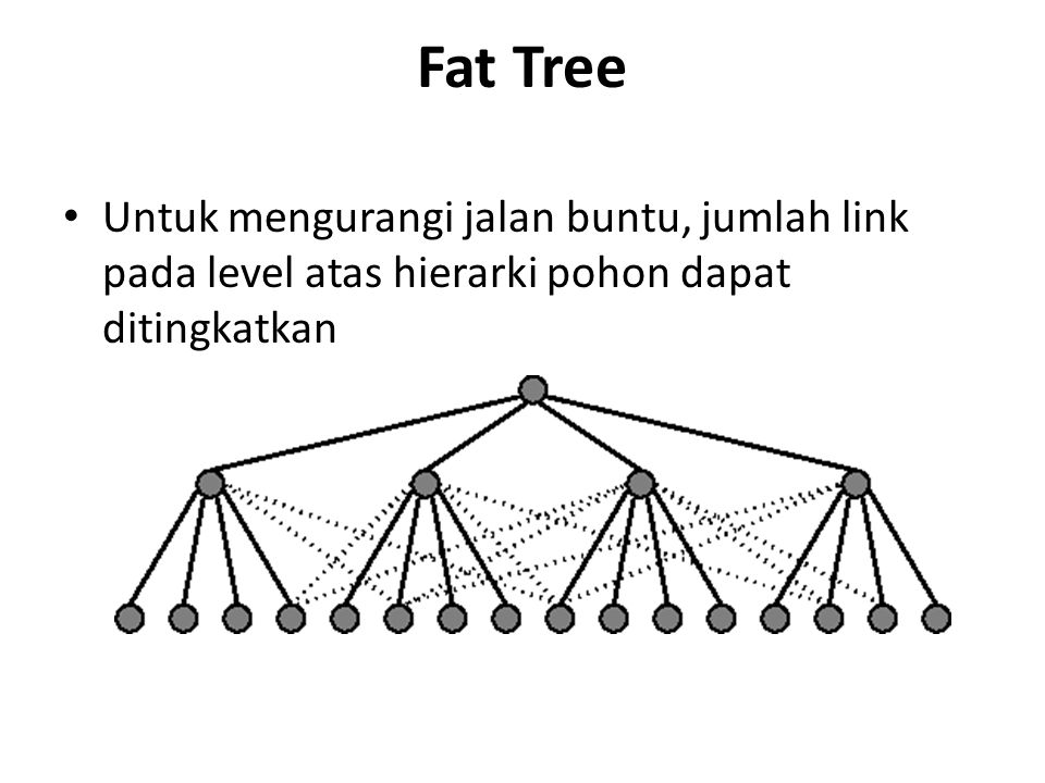 Fat Tree Untuk mengurangi jalan buntu, jumlah link pada level atas hierarki pohon dapat ditingkatkan
