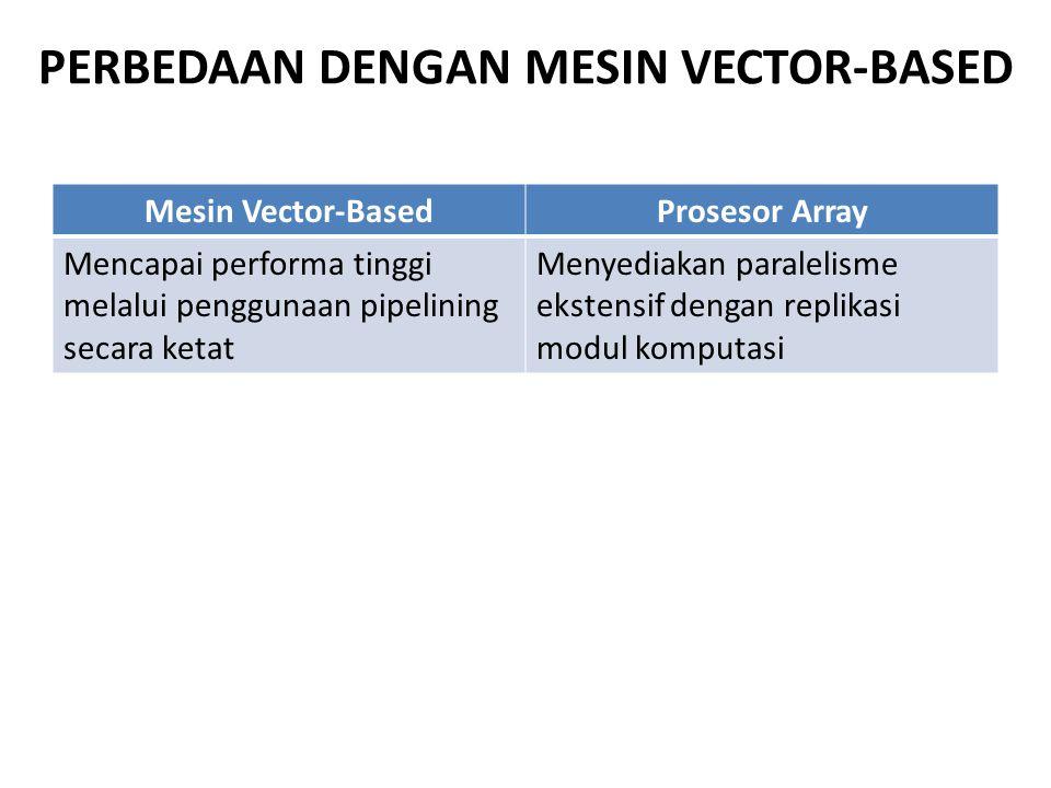 PERBEDAAN DENGAN MESIN VECTOR-BASED Mesin Vector-BasedProsesor Array Mencapai performa tinggi melalui penggunaan pipelining secara ketat Menyediakan p