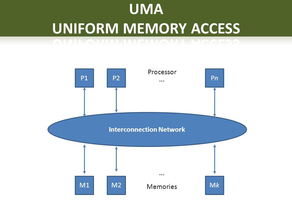 P1 M1 Interconnection Network P2PnPn M2MkMk Processor Memories...
