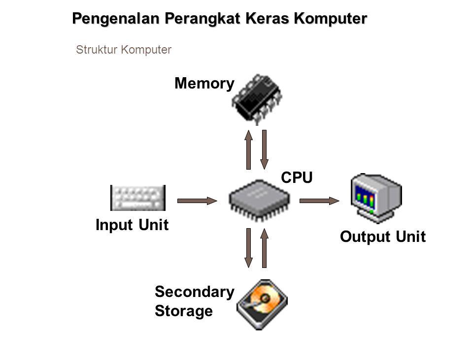  Slamin Struktur Komputer Pengenalan Perangkat Keras Komputer Memory CPU Input Unit Output Unit Secondary Storage
