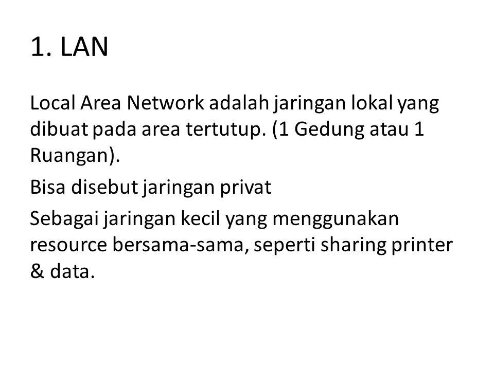 1. LAN Local Area Network adalah jaringan lokal yang dibuat pada area tertutup.