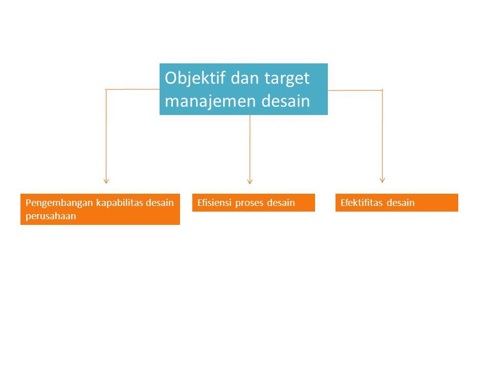 Objektif dan target manajemen desain Pengembangan kapabilitas desain perusahaan Efisiensi proses desainEfektifitas desain