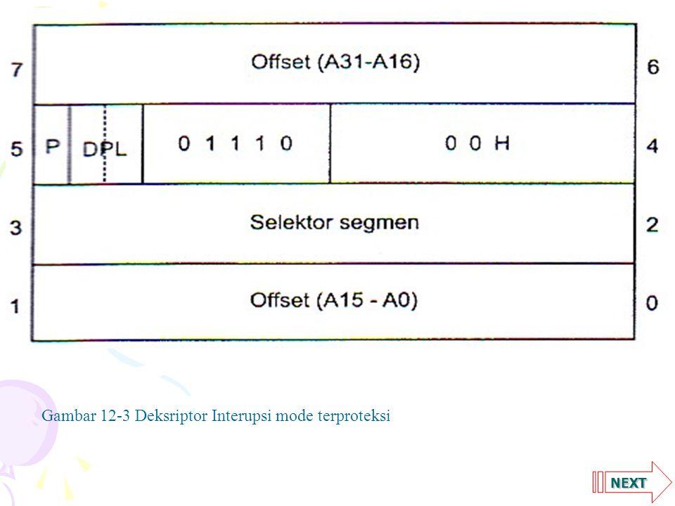 NEXT Gambar 12-3 Deksriptor Interupsi mode terproteksi