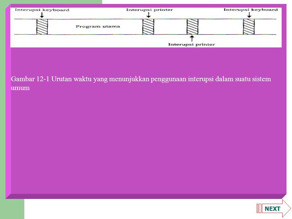 NEXT Gambar 12-1 Urutan waktu yang menunjukkan penggunaan interupsi dalam suatu sistem umum