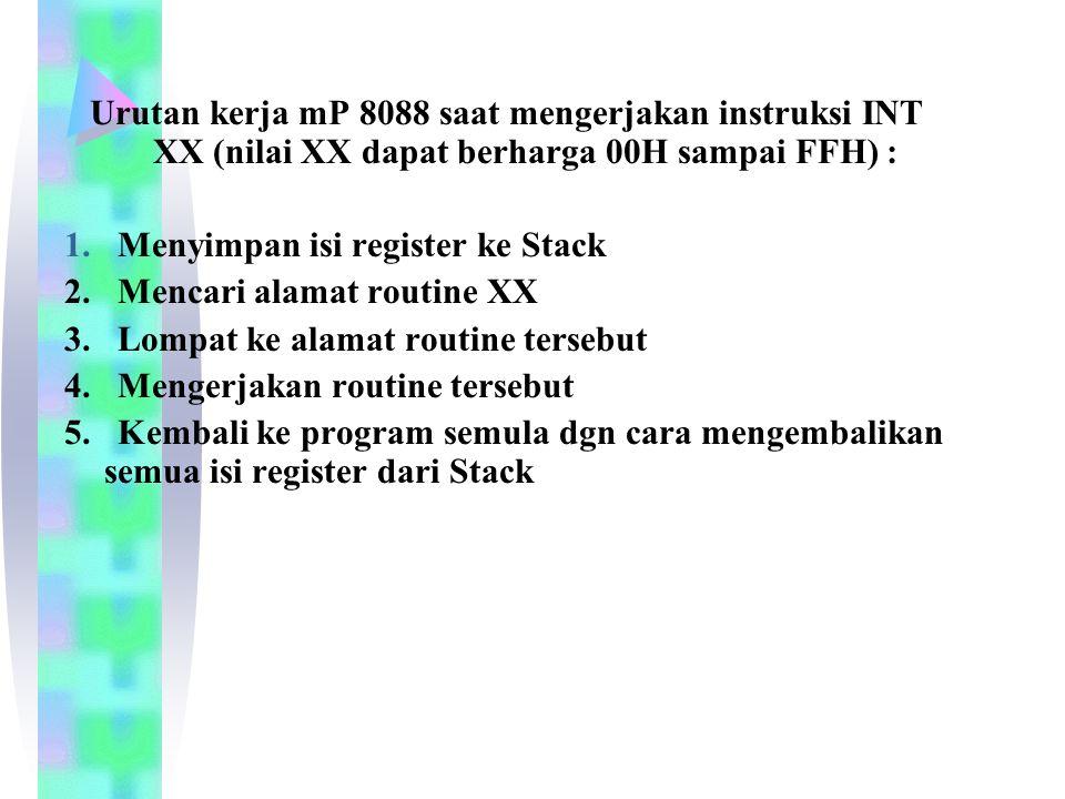 Urutan kerja mP 8088 saat mengerjakan instruksi INT XX (nilai XX dapat berharga 00H sampai FFH) : 1.
