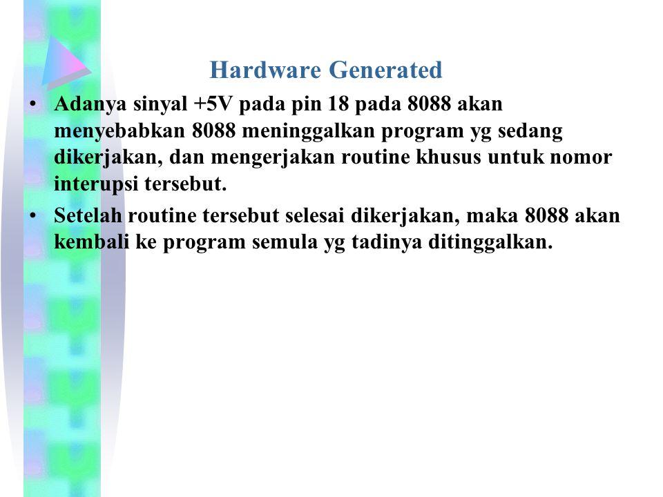 Hardware Generated Adanya sinyal +5V pada pin 18 pada 8088 akan menyebabkan 8088 meninggalkan program yg sedang dikerjakan, dan mengerjakan routine khusus untuk nomor interupsi tersebut.
