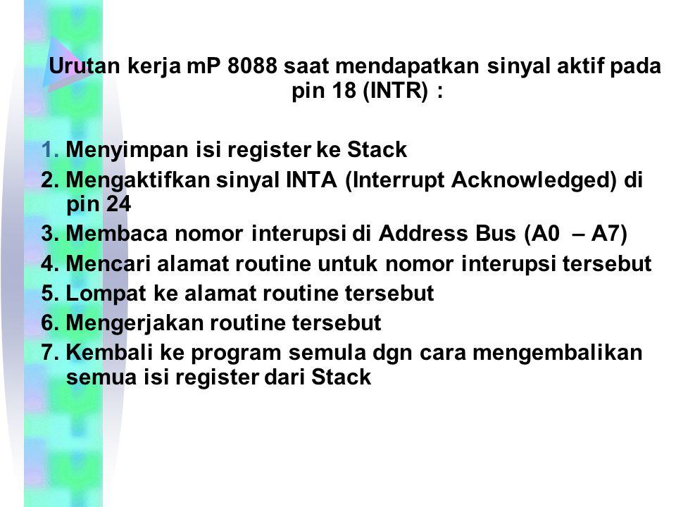 Urutan kerja mP 8088 saat mendapatkan sinyal aktif pada pin 18 (INTR) : 1.