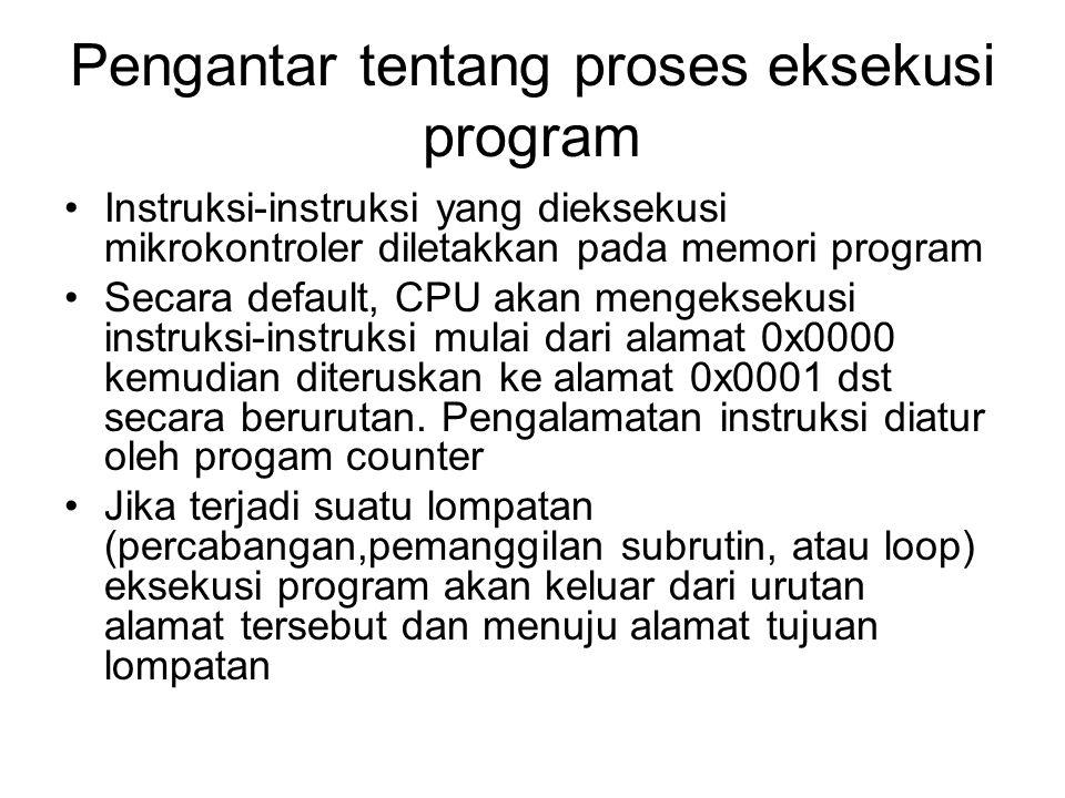 Pengantar tentang proses eksekusi program Instruksi-instruksi yang dieksekusi mikrokontroler diletakkan pada memori program Secara default, CPU akan m