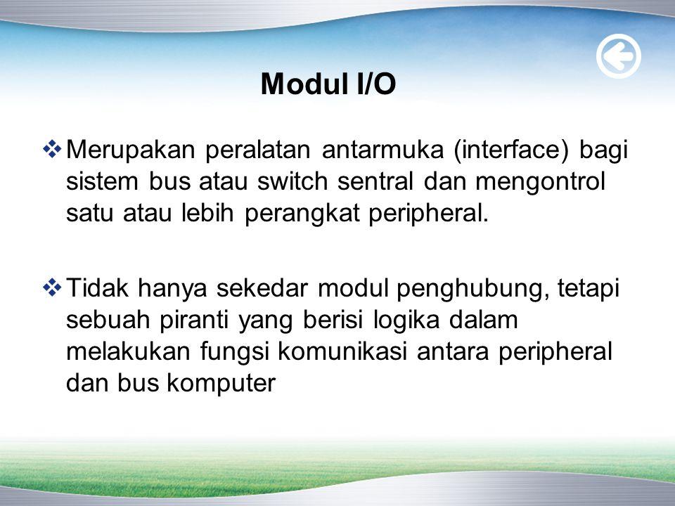  Menggunakan I/O terprogram  Interrupt driven I/O  Dirancang untuk keperluan mikroprosesor 8086 Programmable Peripheral Interface Intel 8255A