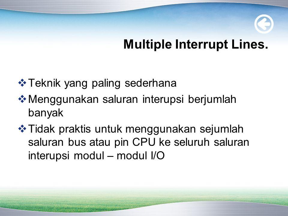 Software Poll  CPU mengetahui adanya sebuah interupsi, maka CPU akan menuju ke routine layanan interupsi yang tugasnya melakukan poll seluruh modul I/O untuk menentukan modul yang melakukan interupsi Kerugian software poll  memerlukan waktu yang lama karena harus mengidentifikasi seluruh modul untuk mengetahui modul I/O yang melakukan interupsi