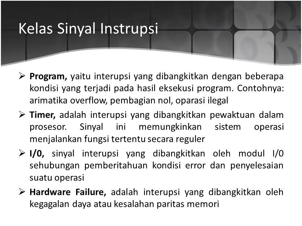 Kelas Sinyal Instrupsi  Program, yaitu interupsi yang dibangkitkan dengan beberapa kondisi yang terjadi pada hasil eksekusi program. Contohnya: arima