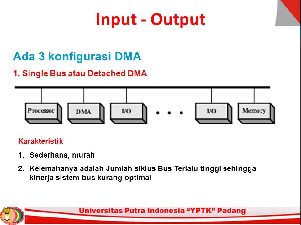 Input - Output Ada 3 konfigurasi DMA 1. Single Bus atau Detached DMA Karakteristik 1.Sederhana, murah 2.Kelemahanya adalah Jumlah siklus Bus Terlalu t