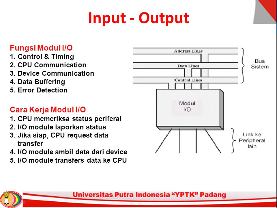 Input - Output Fungsi Modul I/O 1. Control & Timing 2. CPU Communication 3. Device Communication 4. Data Buffering 5. Error Detection Cara Kerja Modul