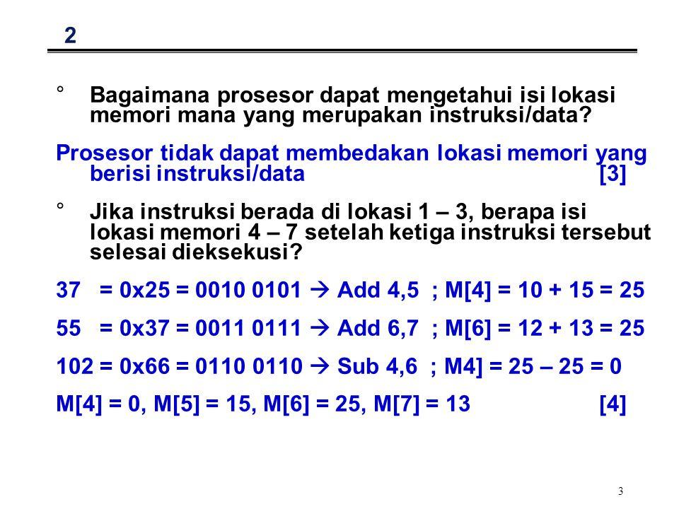 3 2 °Bagaimana prosesor dapat mengetahui isi lokasi memori mana yang merupakan instruksi/data? Prosesor tidak dapat membedakan lokasi memori yang beri