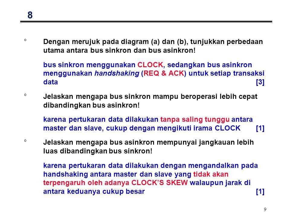 10 9 main: ldi R16,low(RAMEND) out SPL,R16 ldi R16,high(RAMEND) out SPH,R16 PUSHTEMP(1) GETNUMDATA_A,TEMP MOVHASIL,TEMP(2) GETNUMDATA_B,TEMP(3) ADDHASIL,TEMP(4) LSLHASIL(5) GETNUMDATA_C,TEMP (6) ADDHASIL,TEMP(7) LSRHASIL(8) POPTEMP(9) ADDHASIL,TEMP(10) rjmpfinish