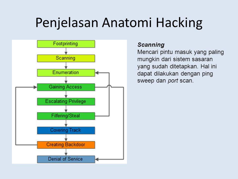 Penjelasan Anatomi Hacking Scanning Mencari pintu masuk yang paling mungkin dari sistem sasaran yang sudah ditetapkan. Hal ini dapat dilakukan dengan