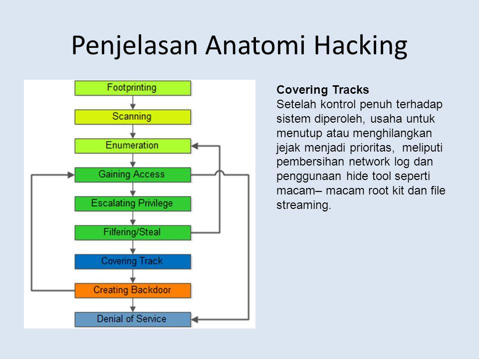 Penjelasan Anatomi Hacking Covering Tracks Setelah kontrol penuh terhadap sistem diperoleh, usaha untuk menutup atau menghilangkan jejak menjadi prior