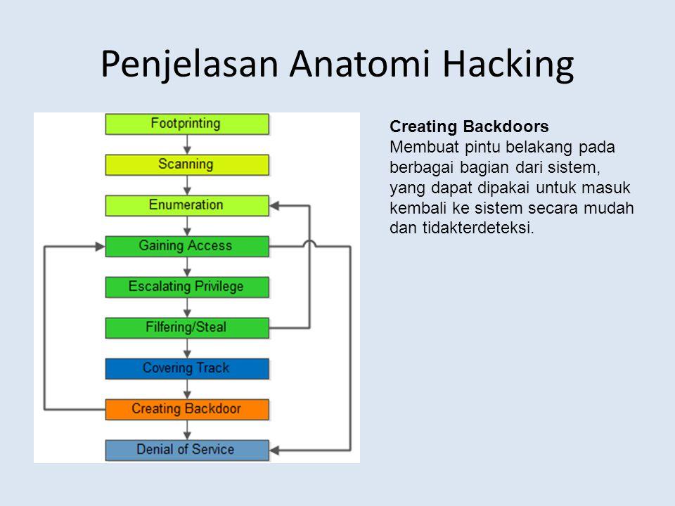 Penjelasan Anatomi Hacking Creating Backdoors Membuat pintu belakang pada berbagai bagian dari sistem, yang dapat dipakai untuk masuk kembali ke siste