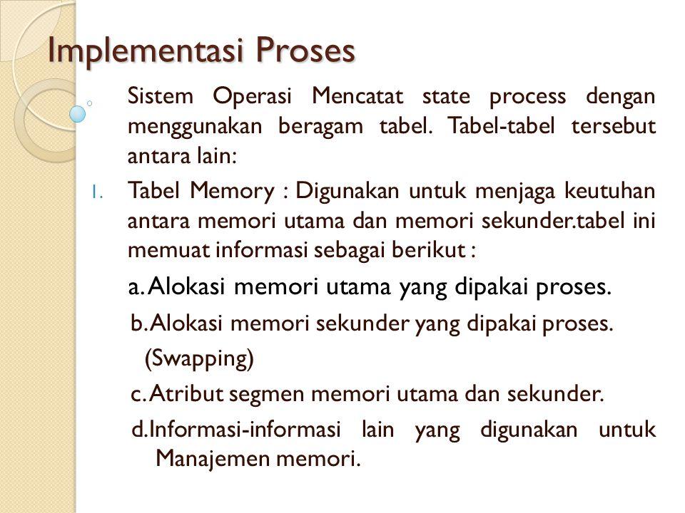 Implementasi Proses Sistem Operasi Mencatat state process dengan menggunakan beragam tabel. Tabel-tabel tersebut antara lain: 1. Tabel Memory : Diguna